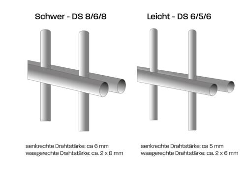 Metallzaun aus Doppelstabmatten mit Stäben vom Typ 8/6/8 oder Typ 6/5/6.